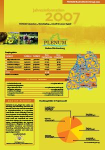 Bild der Titelseite der Publikation: Jahresinformation 2007