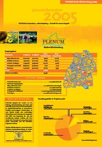 Bild der Titelseite der Publikation: Jahresinformation 2005