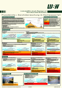 Bild der Titelseite der Publikation: Flussdeiche - Deichüberwachung im Hochwasserfall