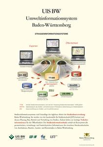 Bild der Titelseite der Publikation: Straßeninformationssysteme