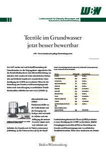 Bild der Titelseite der Publikation: Teeröle im Grundwasser jetzt besser bewertbar