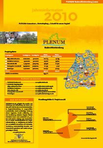 Bild der Titelseite der Publikation: Jahresinformation 2010