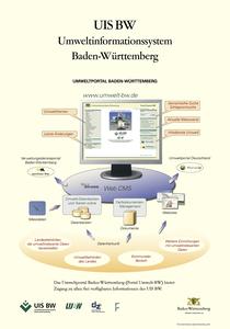 Bild der Titelseite der Publikation: Umweltportal Baden-Württemberg