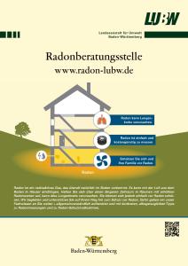 Bild der Titelseite der Publikation: Radonberatungsstelle