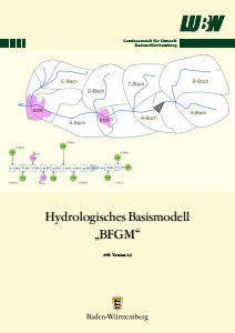 Hydrologisches Basismodell