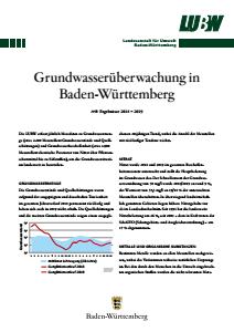 Grundwasserüberwachung in Baden-Württemberg. Ergebnisse 2018 - 2019 - Kurzbericht